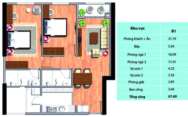 Mặt bằng tổng thể căn hộ B1
